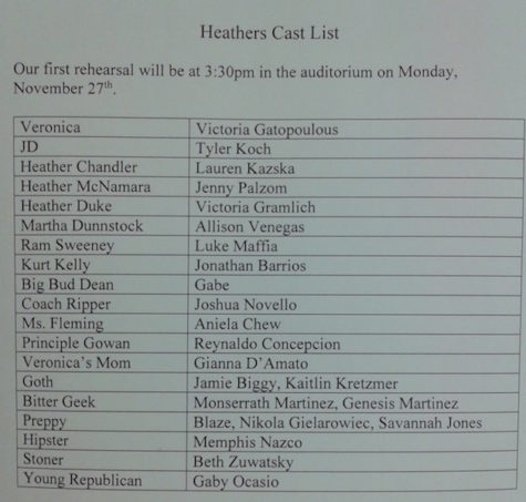 The following cast was chosen in early November.