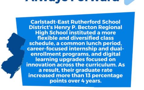 NJ Dept. of Ed. recognizes BRHS as 'model high school'